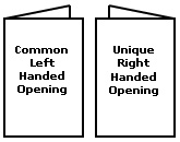 Greeting card formats - opening methods 2